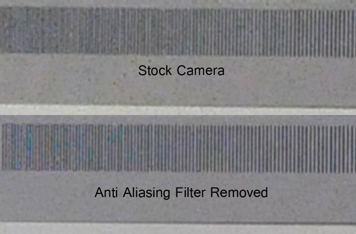 Anti Aliasing Filter Kolari Vision