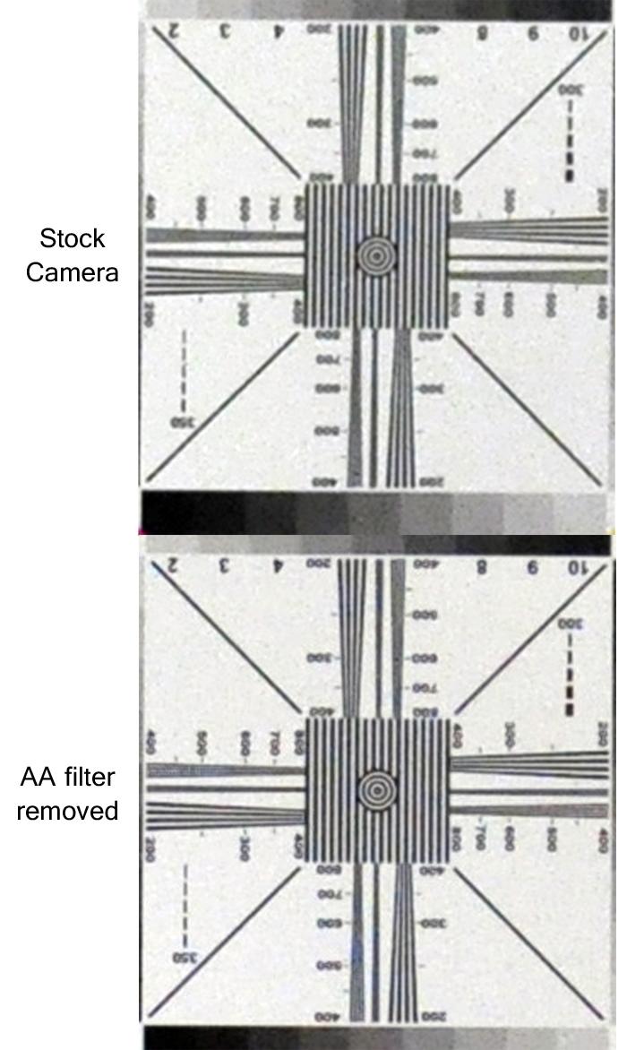 Anti Aliasing filter removal sharpness sample test